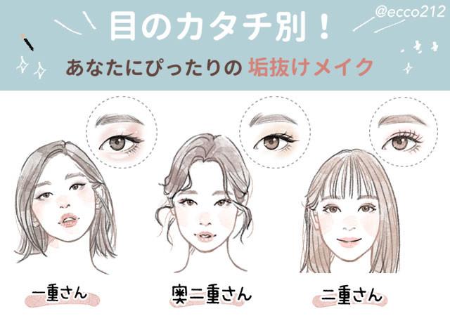 目 カタチ アイメイク メイクイラスト 方法