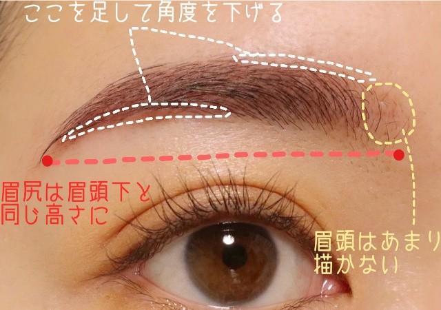 眉の描き方 画像