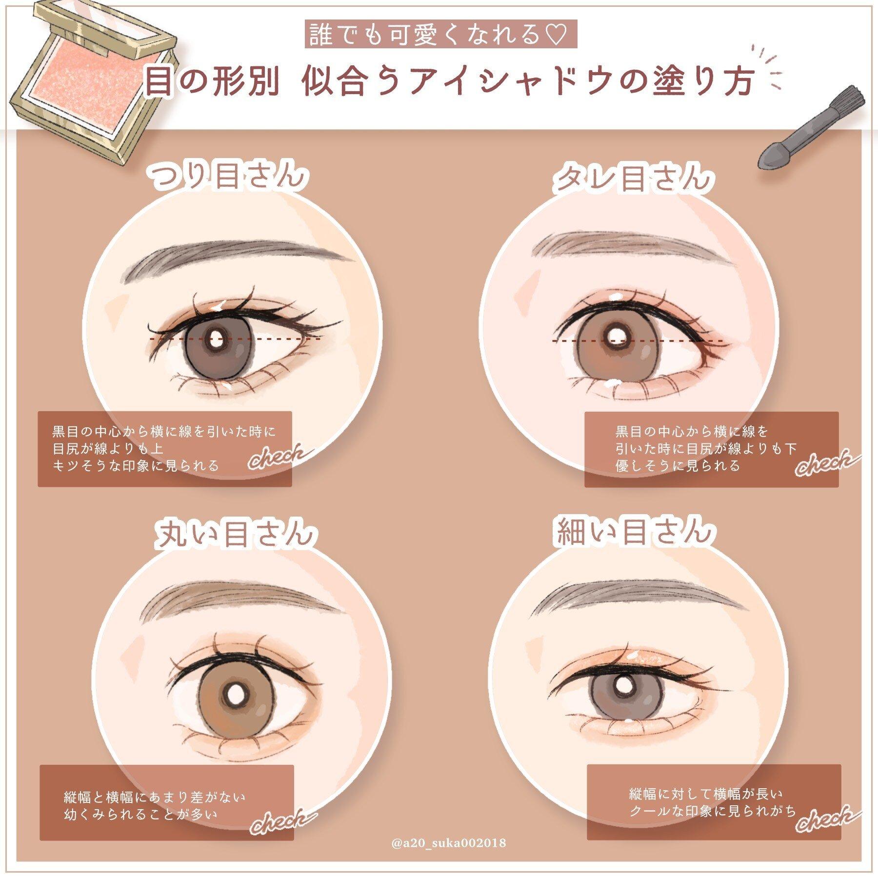 丸い 目頭 目の形を判断する方法 (画像あり)