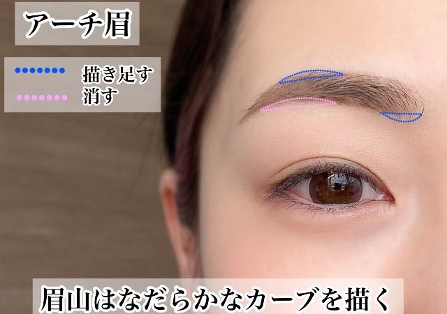 眉メイク 眉の描き方 眉の整え方 平行眉 アーチ眉