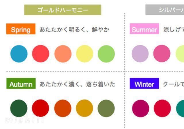 パーソナル カラー テスト 韓国で流行中のパーソナルカラーテスト(性格編)
