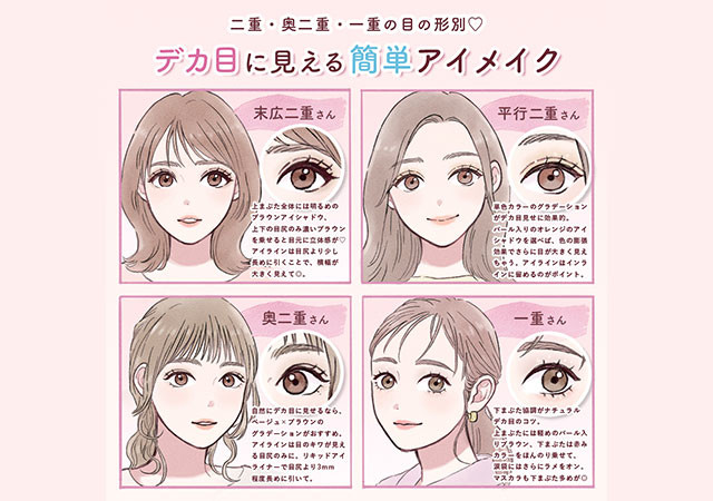 目の形別 デカ目 アイメイク術 RISA イラスト